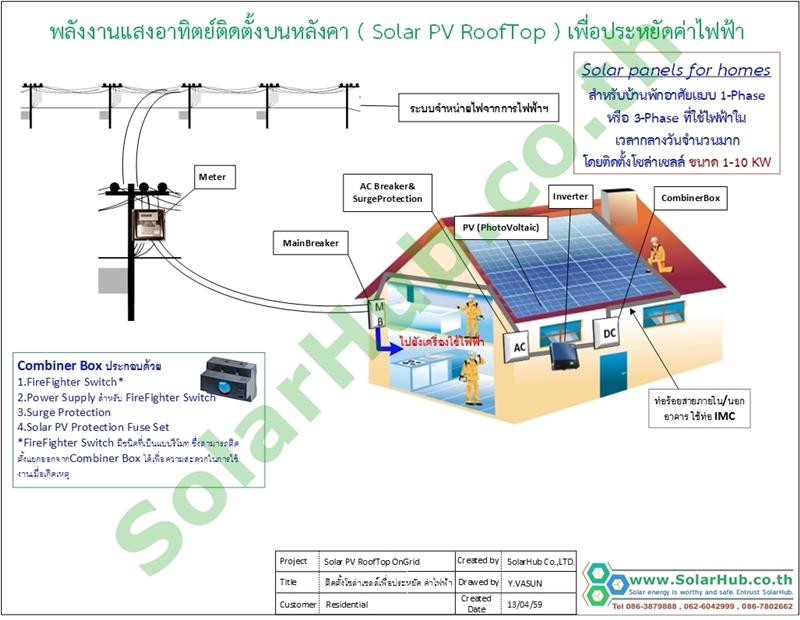 ไดอะแกรมการติดตั้งโซล่าเซลล์บนหลังคา Solar Pv Rooftop